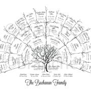 "This Custom Family Tree Fan Chart is a beautiful and timeless way to display your family history in your home.  It makes the perfect gift for ""hard to shop for"" family and loved ones!  …"