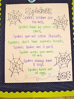 44 best song and poetry charts images on pinterest kindergarten a day in first grade spider week ccuart Choice Image