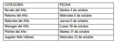La Liga Mexicana de Beisbol dará a conocer a los ganadores de las nominaciones especiales con base en el siguiente calendario: