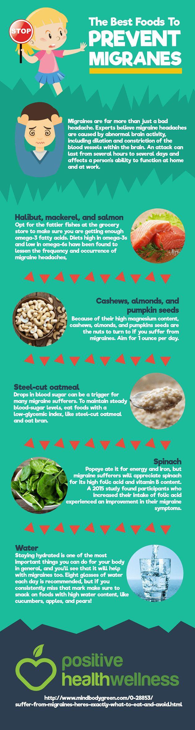 The Best Foods to Prevent MigrainesIntan RBTj