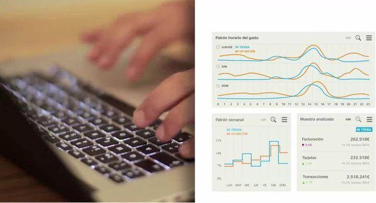 Noticias BBVA | Llega Commerce360, una herramienta de tecnología 'big data', para ayudar al desarrollo de las pymes - (Banco Bilbao Vizcaya Argentaria)
