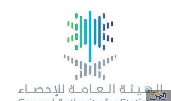 جامعة طيبة البوابة الالكترونية