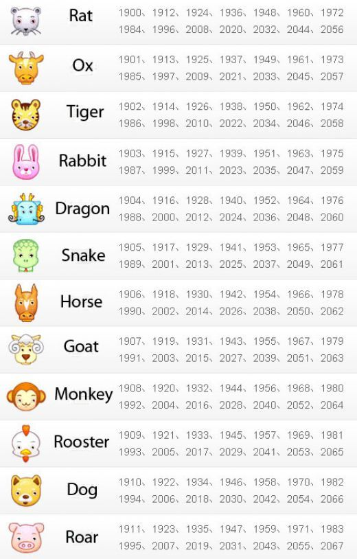 find out your chinese zodiac happy chinese new year cross stitch and signs. Black Bedroom Furniture Sets. Home Design Ideas
