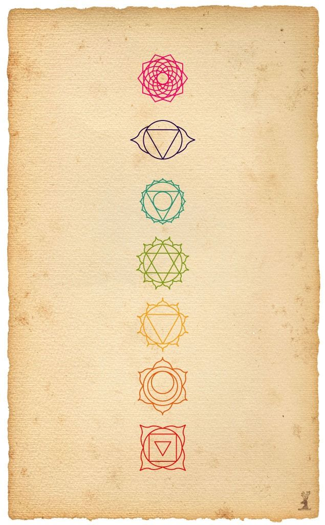 the 7 Chakras from top to bottom > feeling grounded > acceptance of change and others > confidence > love > communication > wise decision making > spirituality