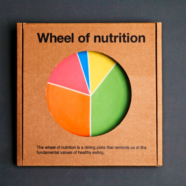 The Wheel of Nutrition is an archetypical plate with explanatory graphics and distinctive colors that supports healthy, nutritious eating habits. The Fairtrade product is made out of high quality porcelain, manufactured by the highly committed Portuguese factory Porcel.