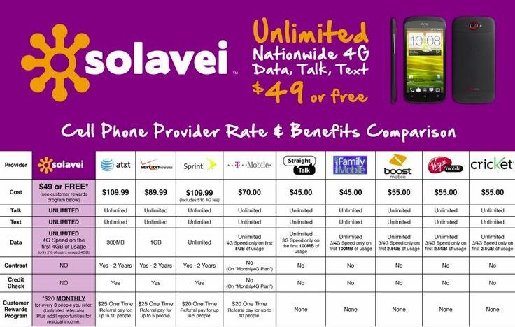 wireless service comparison chart prepaidphones Prepaid