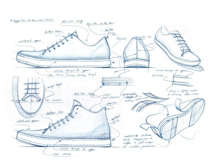 industrial design sketches shoes. footwear sketching industrial design sketches shoes e