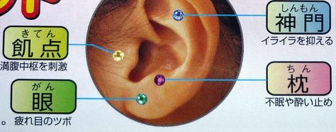 ツボ療法.耳ツボダイエット。個人できます耳ツボ発見器.つぼ発見器..ツボ療法.ツボ検知器..ツボ測定器..せんねん灸.身体のつぼ発見.つぼ発見器.身体のツボ.経穴の位置.ツボの位置