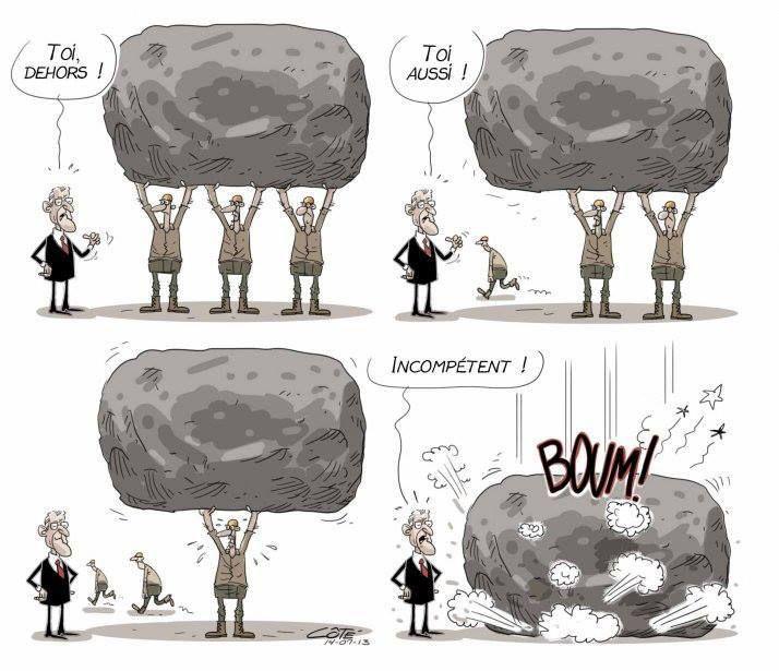 Le marché du travail