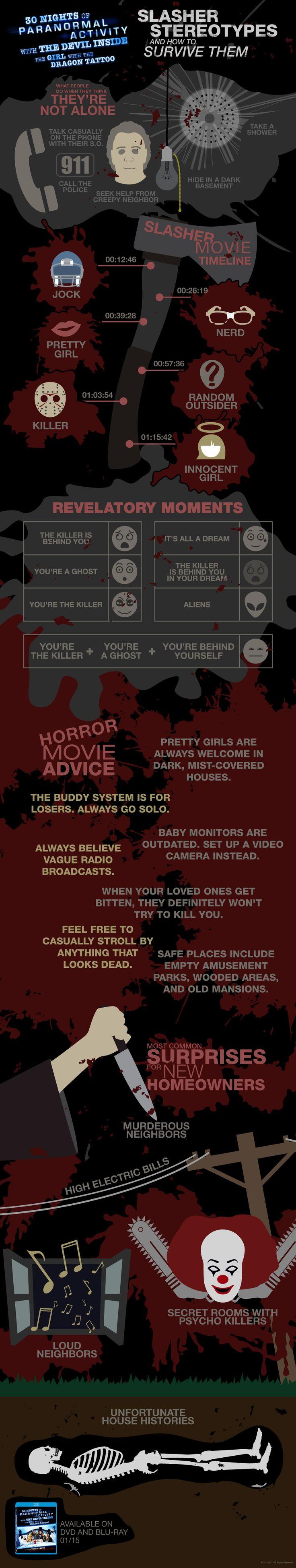Horror film where the girl is dating the devil