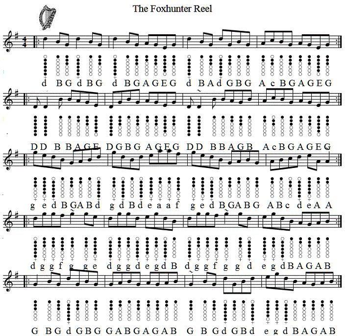 86 best images about music on pinterest sheet music tin for Best piano house songs