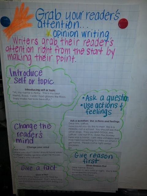 how to writing anchor charts introduce