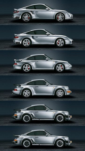 Porsche 911 Turbo, old to new.