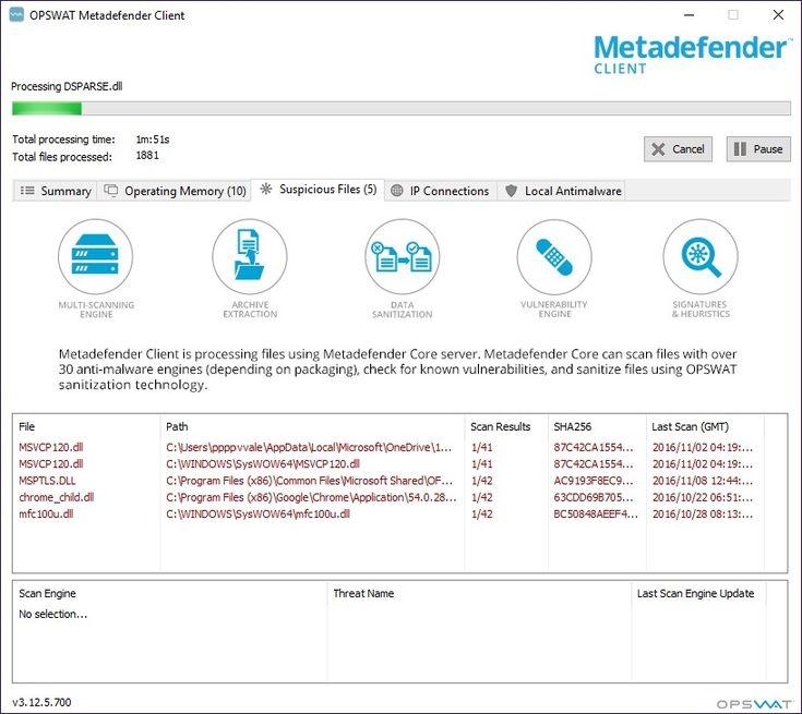 Best 25+ Website analysis tool ideas on Pinterest Free website - microsoft competitive analysis
