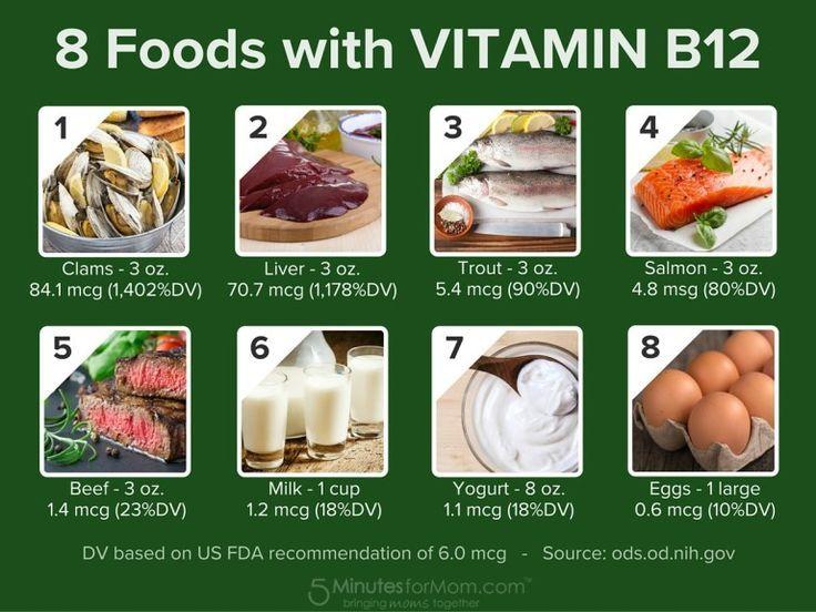 vegan diet and b12