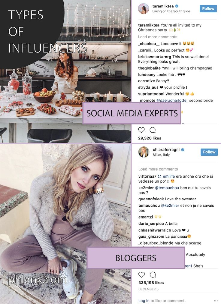 www.phlanx.com Social media Influencers, when used correctly, are arguably one of the world's most powerful forms of digital marketing at present and thus, worth it.