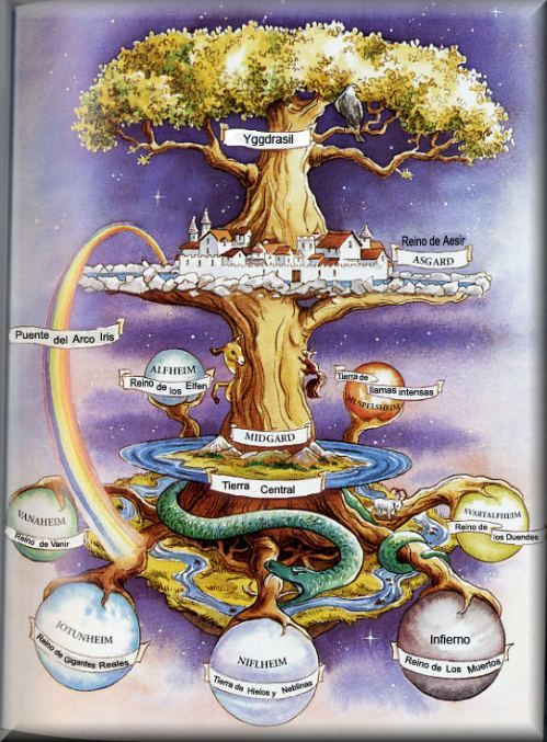 "The Nine Worlds of Norse mythology, all connected by the World Tree called ""Yggdrasil.""   The generally accepted meaning of Old Norse Yggdrasill is ""Odin's horse""."
