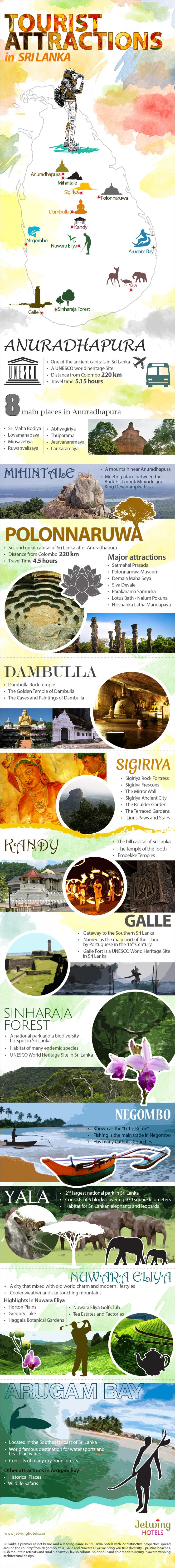 Tourist Attractions in Sri Lanka #Infographic