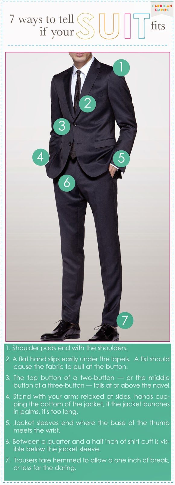 Mens Fashion: How to Pick a Suit & Tie