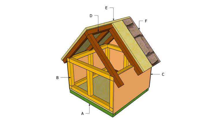 Outdoor Cat House | Outdoor Cat House Plans | Free Outdoor Plans   DIY  Shed, Wooden ... | Cats | Pinterest | DIY And Crafts, Outdoor Cat Houses  And The Plan Photo Gallery