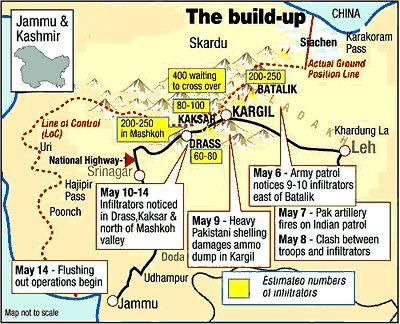 Kargil.map.buildup - Kargil War - Wikipedia, the free encyclopedia