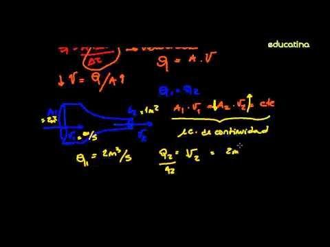 Introducción a la hidrodinámica