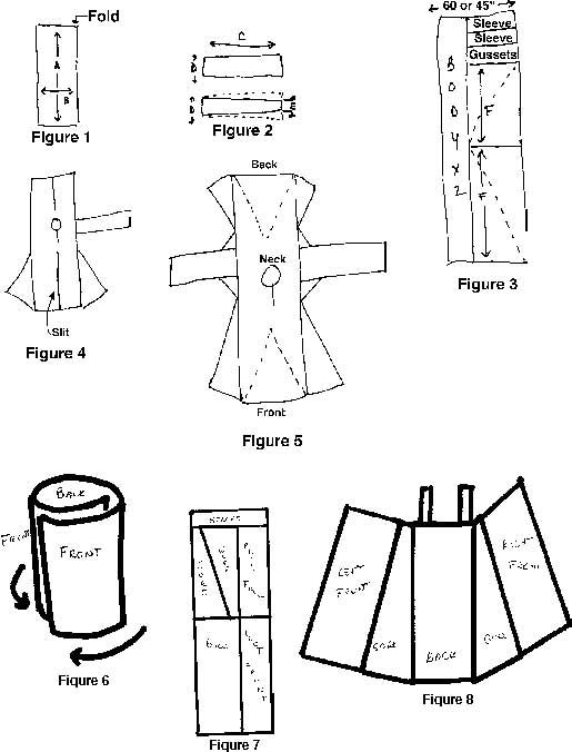 "PERFECT <3 Viking Underdress and Viking Apron dress instructions: ""I have found that this apron dress is much warmer than the two panel version (especially when it's made of wool). It is also less likely to drop into whatever you're cooking because as you bend over, the dress splits open and swings behind you."""