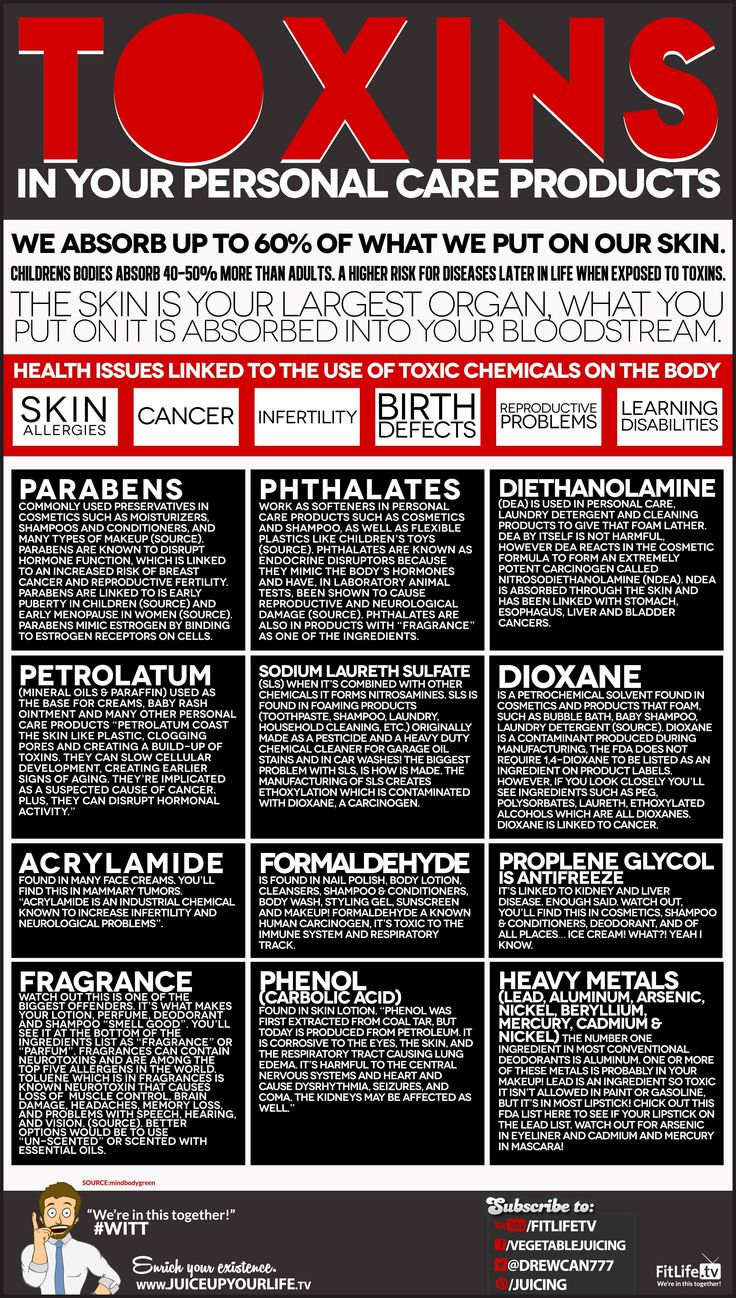 You don't have to worry about finding any of these tomins in our All Natural bodycare