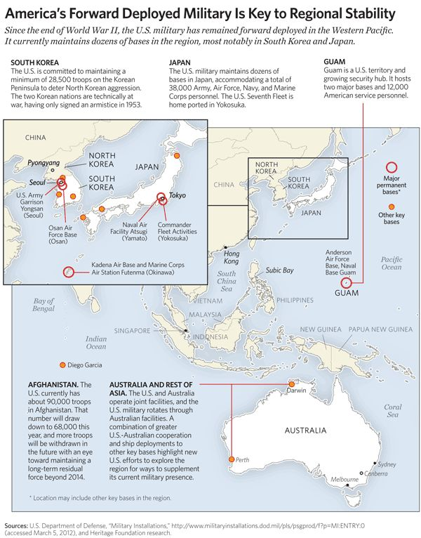 americas forward deployed military in se asia