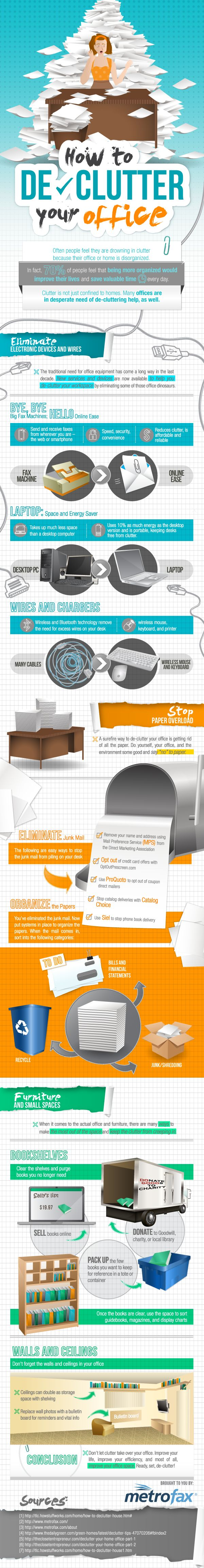 The busier you get, the messier your office gets. We're fairly certain that is a proven fact… Did you know that 70% of people feel that being more organized would improve their quality of life and save valuable time? Check out the infographic below to find out how you can reduce clutter and save time.