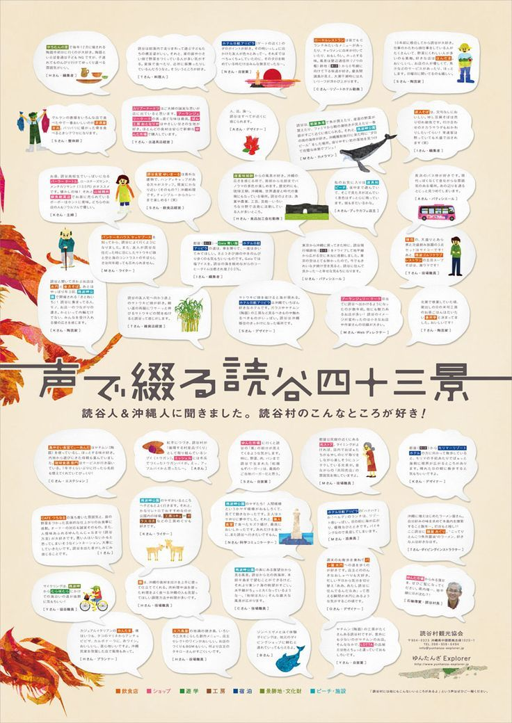 726 best チラシ・フライヤー images on Pinterest Design posters - lpo template word