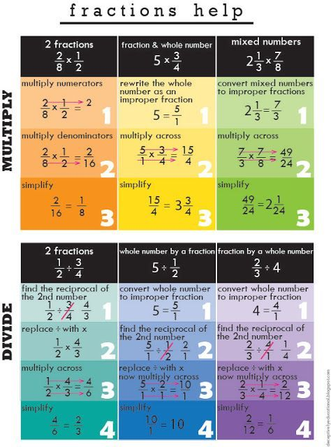 Homework help: Multiply and split fractions (relentlessly fun, deceptively instructive) #breaking # homework help #lehrreich #multipli …