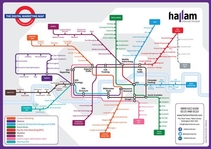 Tout le marketing digital dans une carte de métro - mise à jour 2014