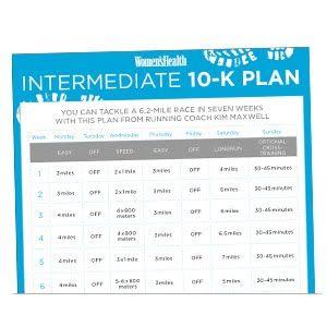 Training for a 10K: Intermediate 10K Training Schedule | Women's Health Magazine