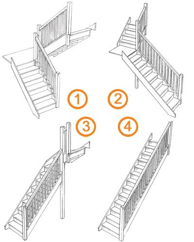Staircase Design Guide: Staircase designs:- 1 = Half landing; 2= Quarter landing; 3 = Quarter landing with winder; 4 = Straight flight. ~Credit: Homebuilding & Renovating