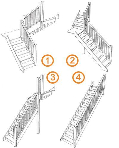 Staircase design guide staircase designs 1 half for Quarter landing staircase