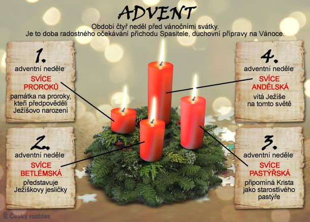 Advent - Foto: Michal Jindra