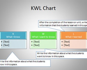 kwl chart powerpoint template is a free kwl chart for presentations in microsoft powerpoint 2007 and