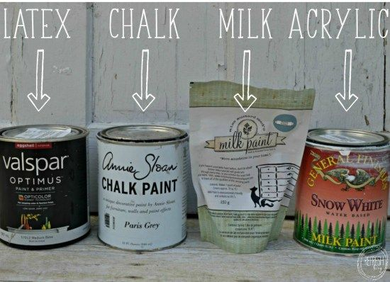 What is the best paint for furniture?   comparison of chalk paint, milk paint, latex paint, and acrylic paint   Best type of paint for furniture