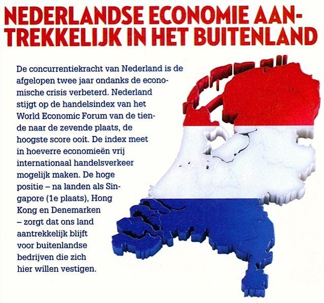 Nederlandse Economie