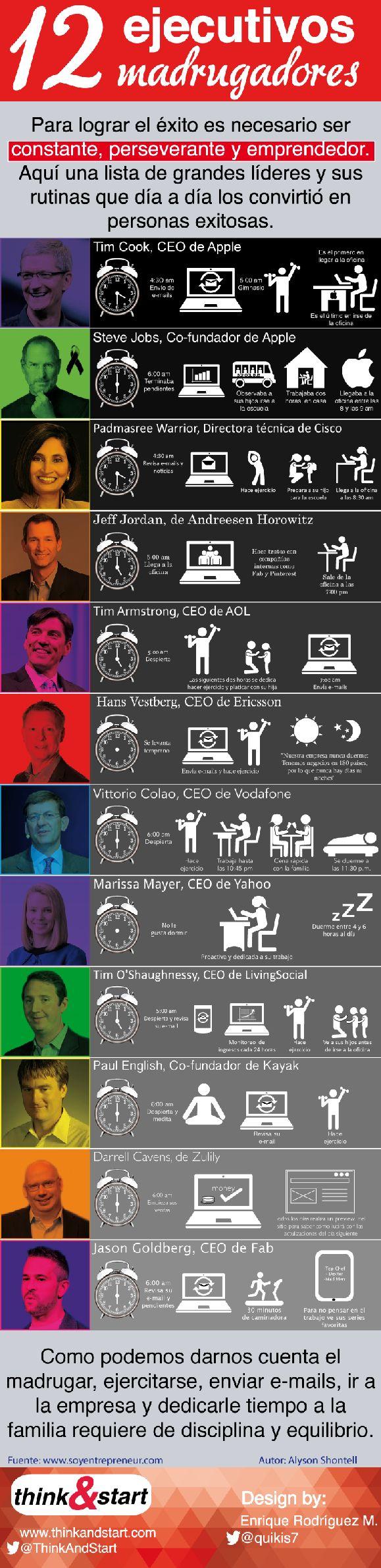 Rutinas de emprendedores de éxito: dormir poco y trabajar mucho son claves, pero también las relaciones personales y estar en forma.