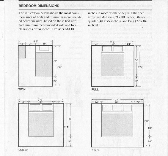 bedroom dimension minimums as per standard mattress sizes