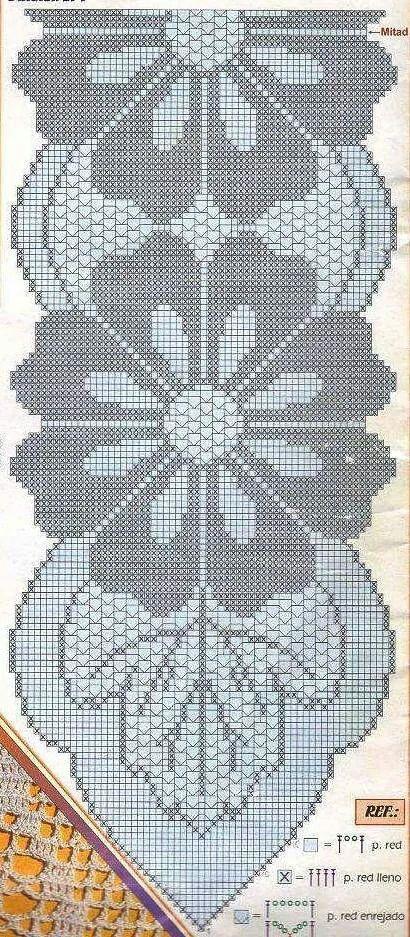147-3 (esquema)