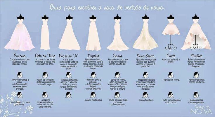 Dicas para modelos de vestidos de noivas