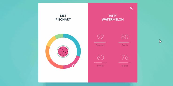 Donut Chart with More Data on Click