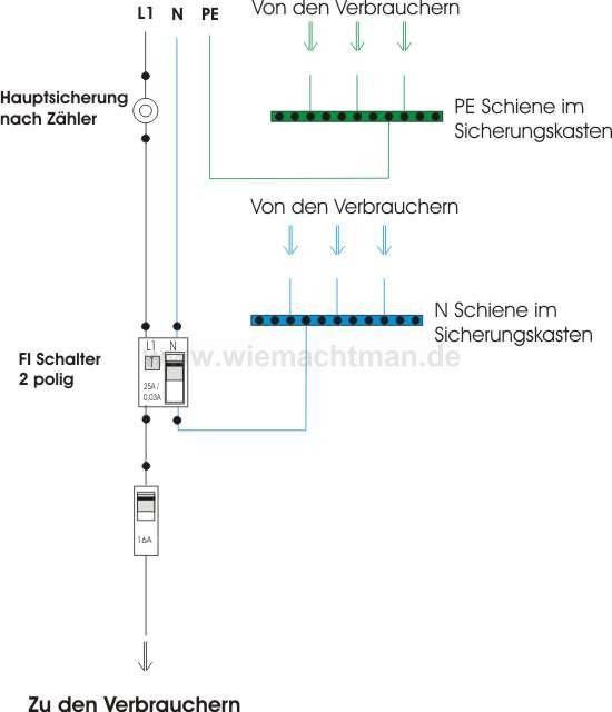 Fein Schaltplan Für 2 Poliges Lichtschalter Ideen - Die Besten ...