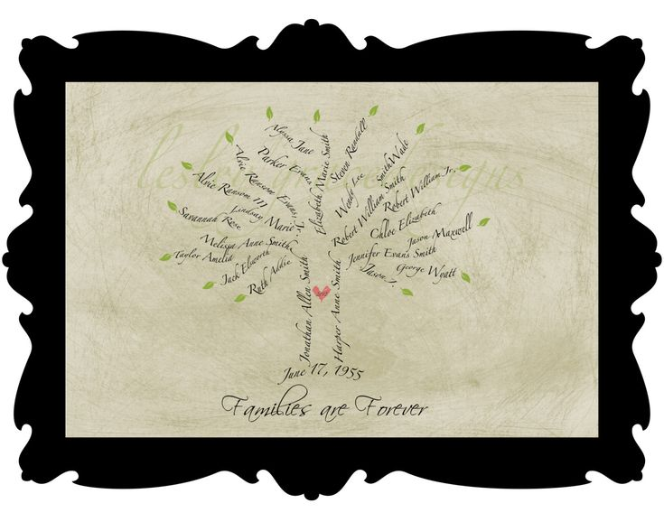 Family Tree Typography 11x14 digital print by lesleygracedesigns