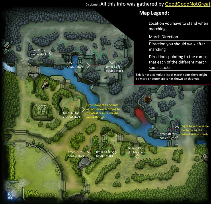 MAP showing Tinker farm & stack spots (these farming spots where found by GoodGoodNotGreat) - Imgur