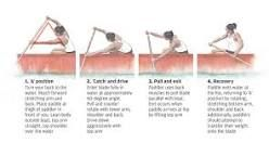 Image result for dragon boat paddle technique