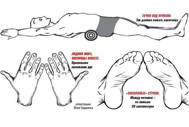 Как убрать живот и выпрямить спину: минус 4 см за 5 минут в день   Новости медицины и здоровья на Обозревателе